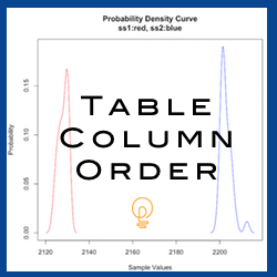 Does Table Column Order Affect SELECT Performance?
